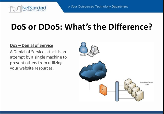 Difference between DOS and DDOS attacks