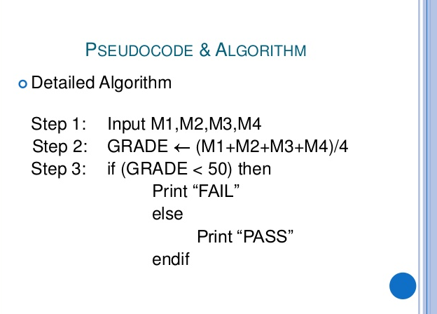 List of Synonyms and Antonyms of the Word: Pseudocode Algorithm