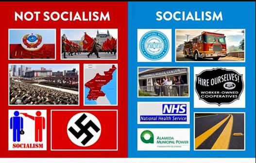 Difference between Socialism and National Socialism