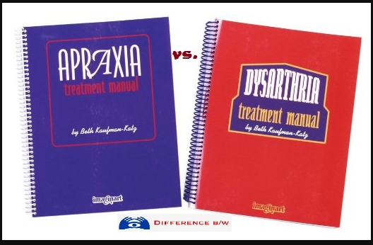 Difference between apraxia and dysarthria