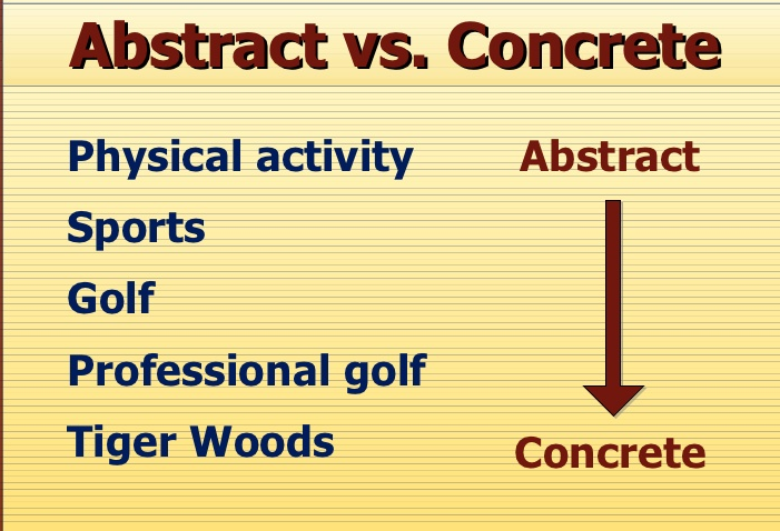 Difference between Abstract and Concrete Language