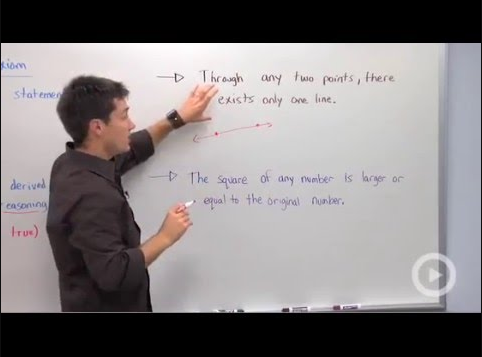 Difference between Axiom and Theorem