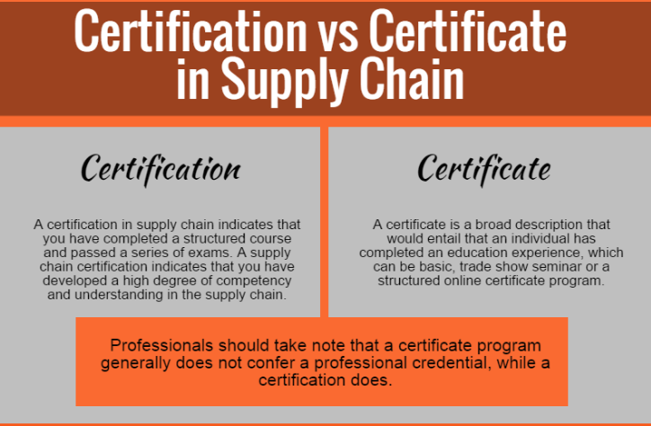 credential certificate difference between vs