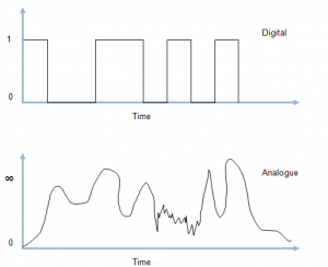Difference between analogue and digital signal
