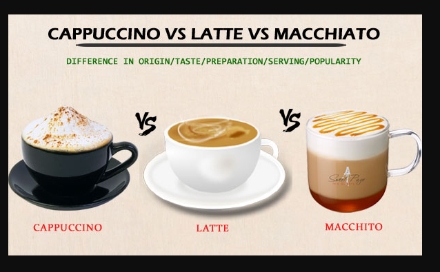 Difference between latte and cappuccino