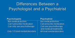 What is Difference between Psychologist and Psychiatrist