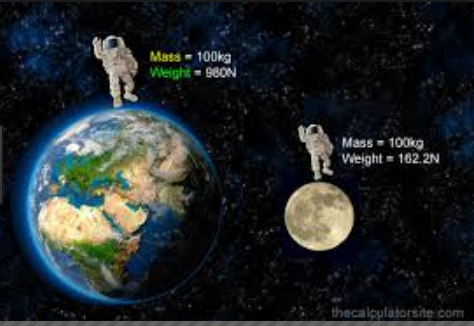 Difference between Moons and Planets