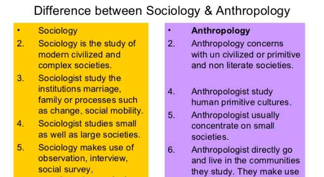 Natural Science Sociology Definition