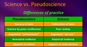 Difference-between-Science-and-Pseudoscience