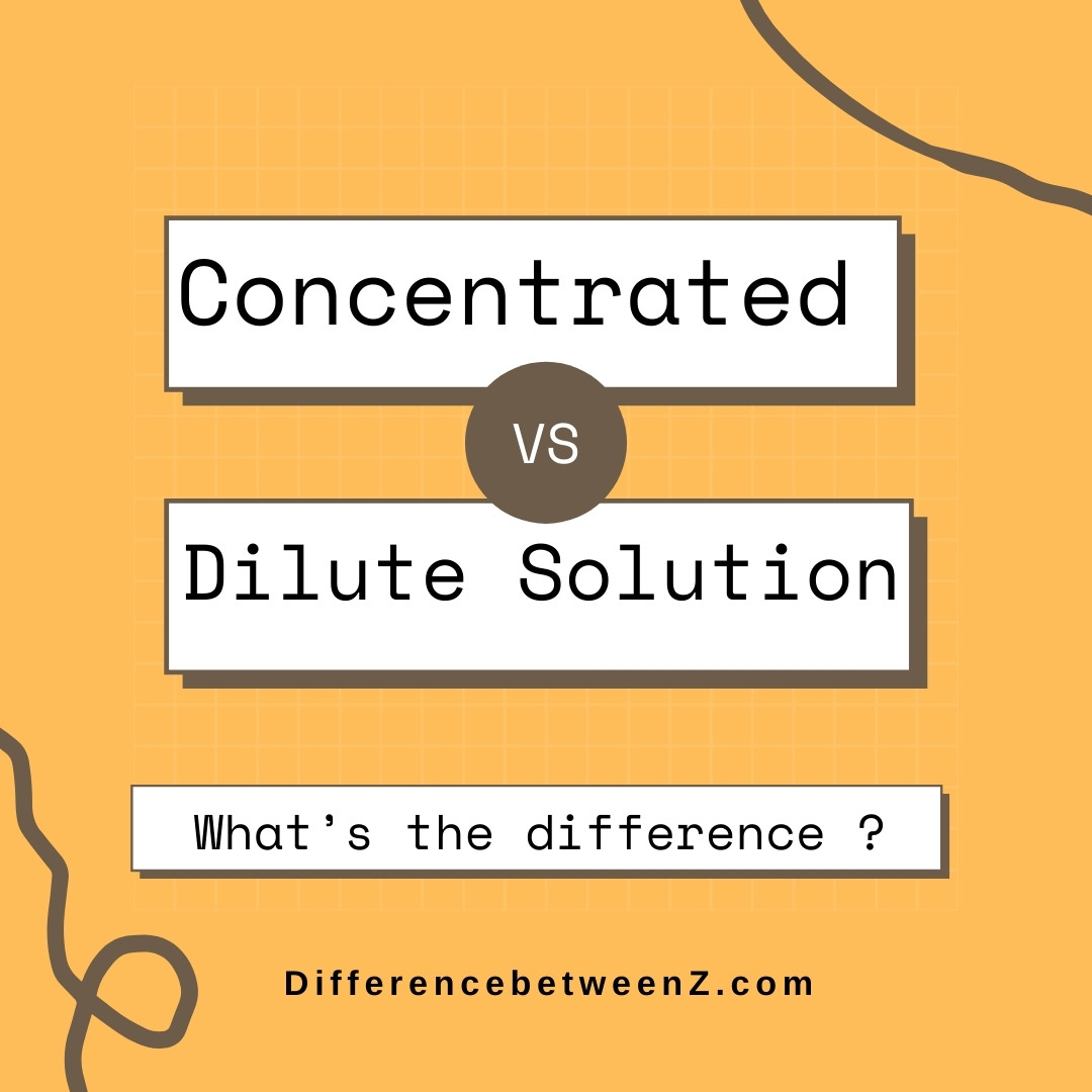 Concentrated vs. Dilute Solution